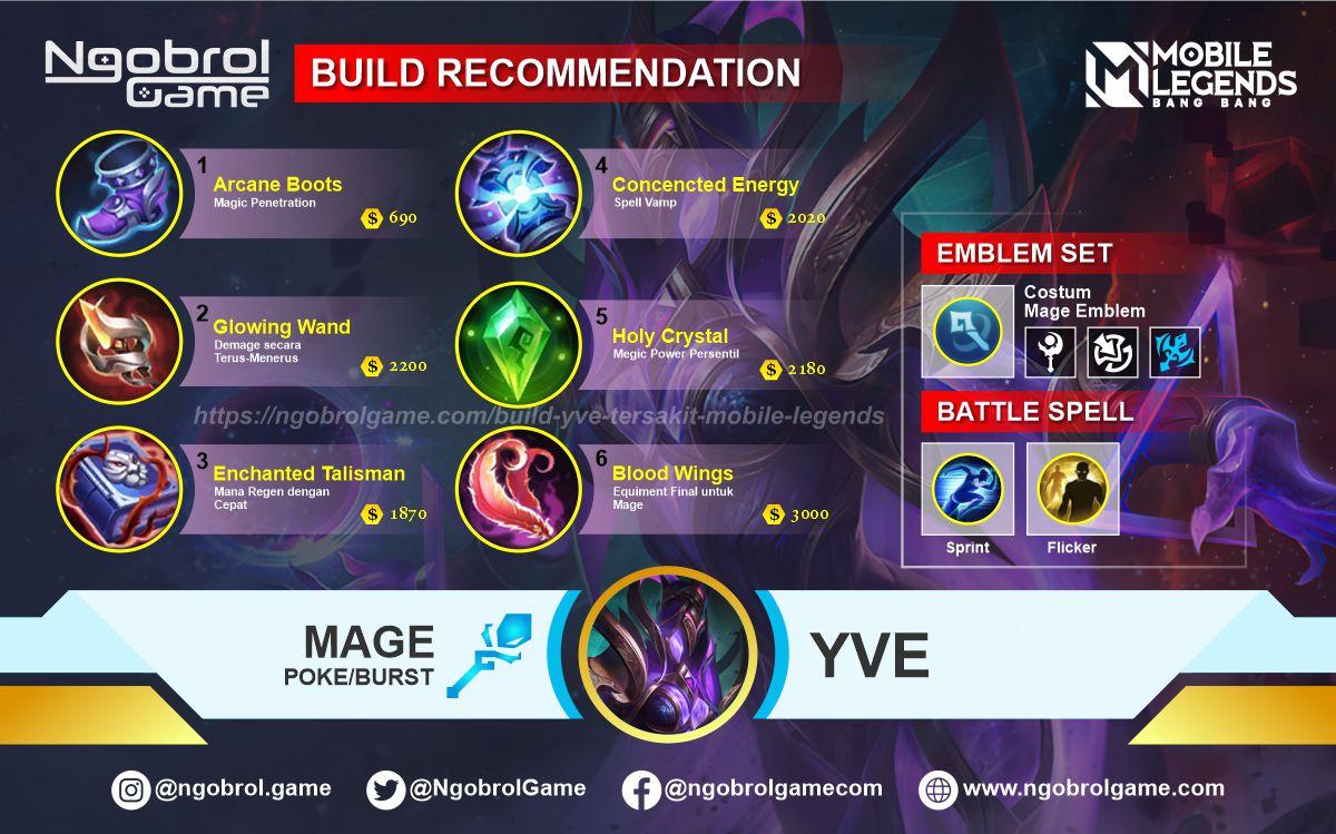 Build Yve Savage Mobile Legends