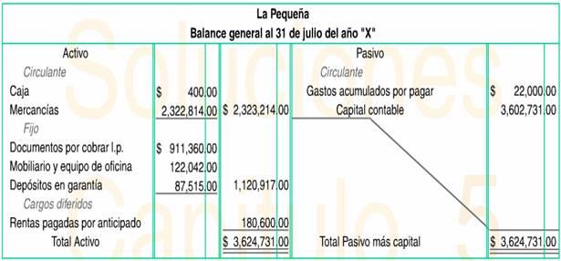 Formula De Estados Financieros 2013