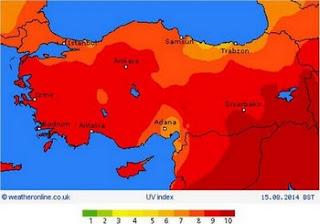 Türkiyenin ultraviyole indeksi