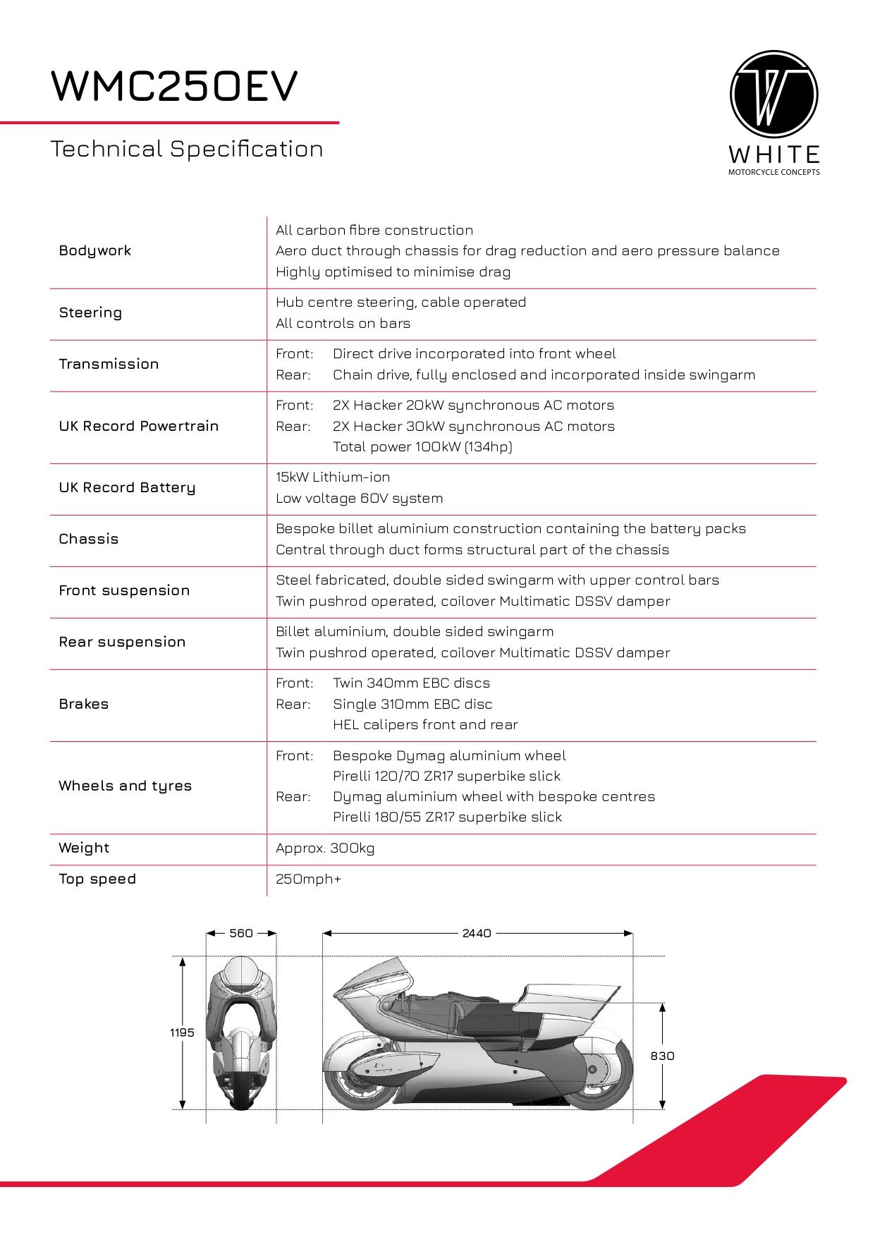 Motos Zéro CO2 : mission One, motoCzysz, mission R ... - Page 7 WMC250EV-Tech-Spec_page-0001