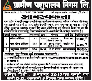 Rajasthan Gramin Pashupalan GPNL Field Officer, Assistant field Officer, Animal Husbandry Worker 3166 govt Jobs Recruitment 2017