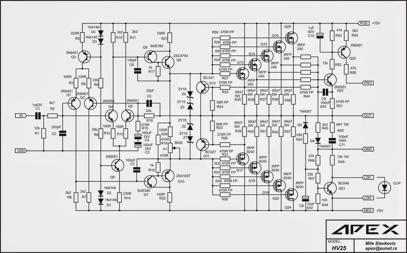 Ramayana Elektronik Sound System Juli