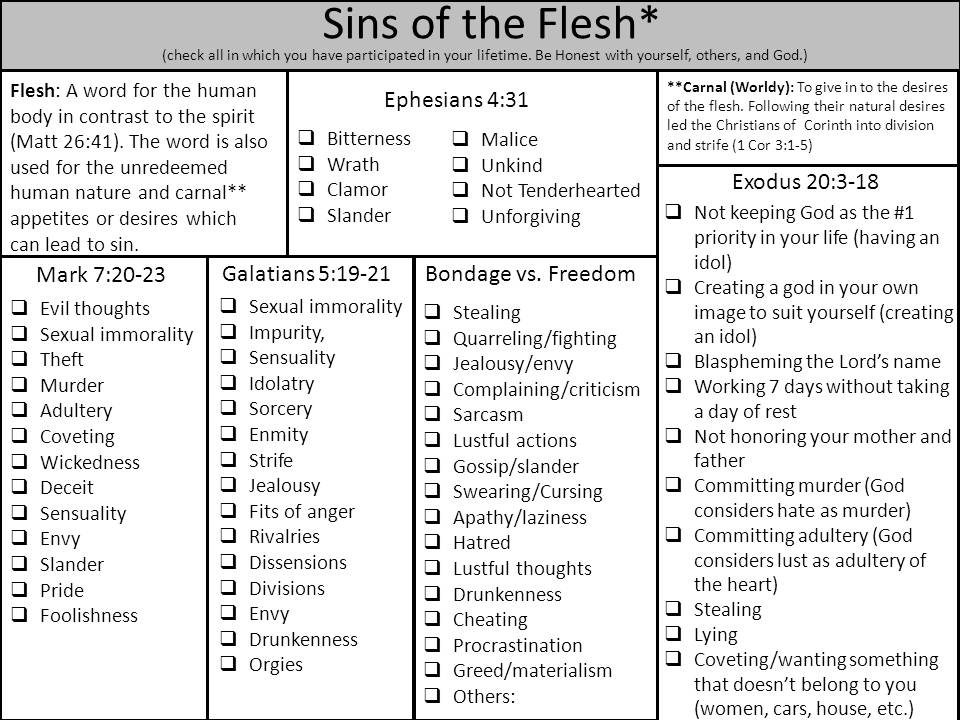 List of common sins for confession