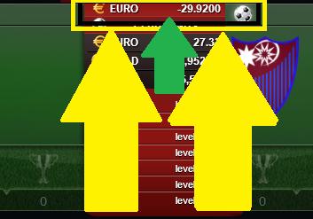 أسباب اليورو السالب في حسابك داخل جول تايكون  GoalTycoon Negative Euro