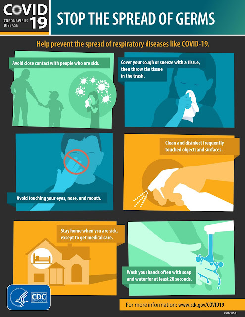 Info COVID oleh CDC