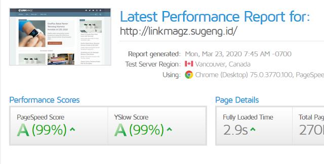 Review Menggunakan Template LinkMagz Mas Sugeng [Template Gila]