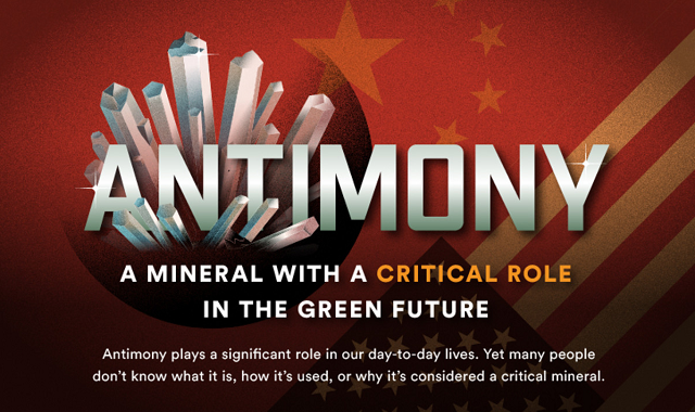 Antimony and its role for a greener future