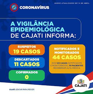 Vigilância Epidemiológica de Cajati informa: