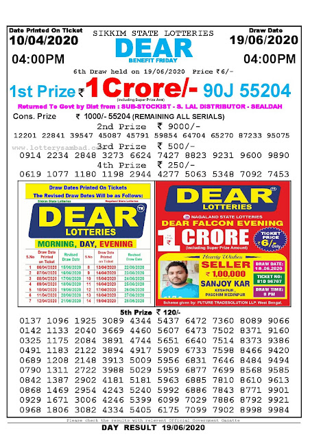Sikkim State Lottery Sambad 10-04-2020 Today Result 4 PM