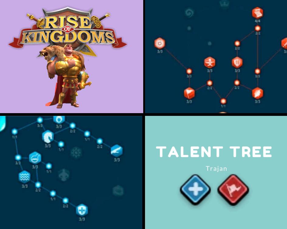 Trajan rise of kingdoms talent tree