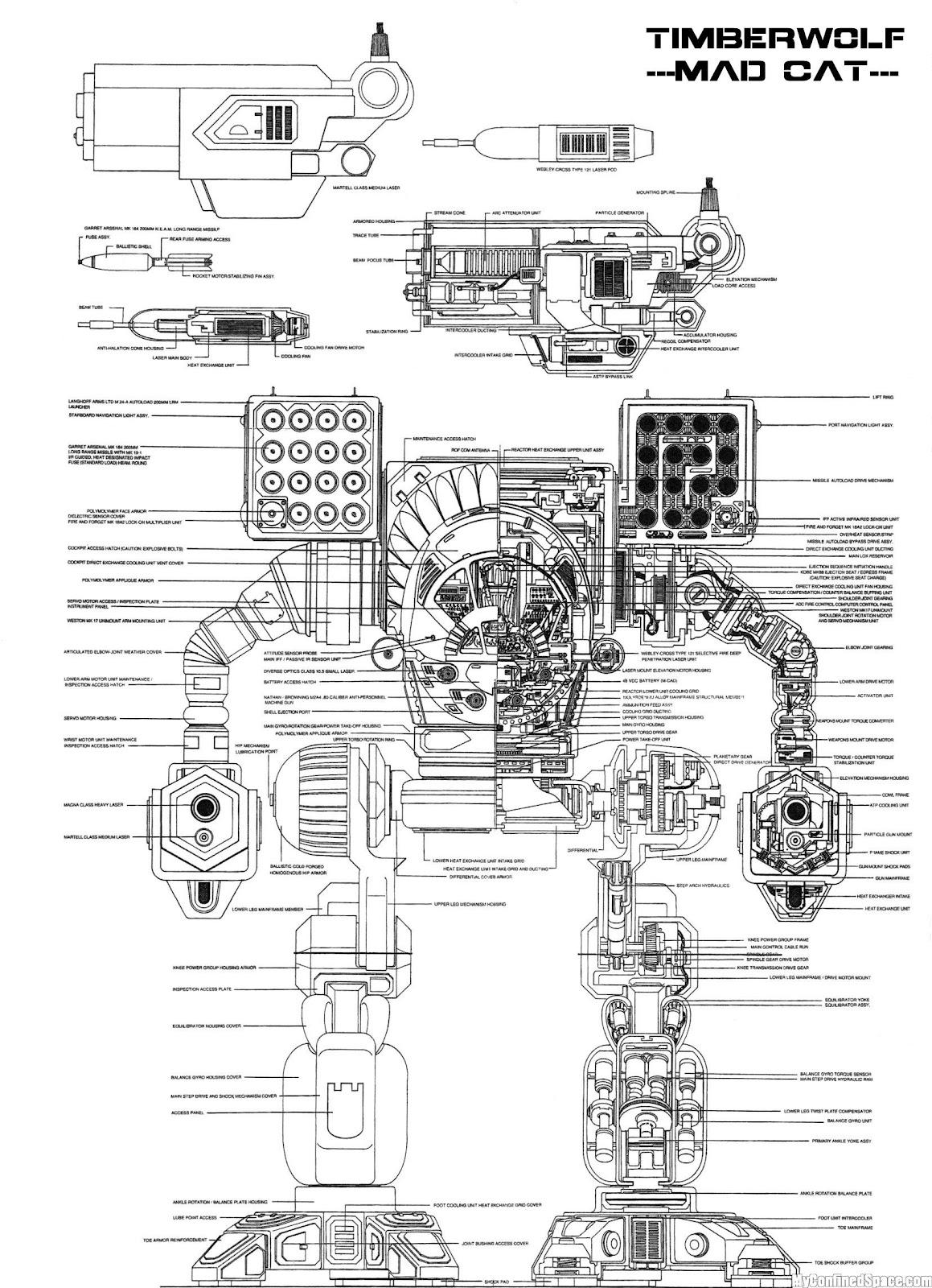 Evolution Of Robotics Mech Warrior Goes Big Online