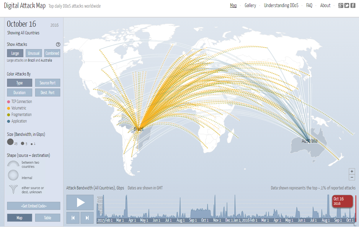 Arbor Networks Updates DDoS Digital Map with Jigsaw ... on