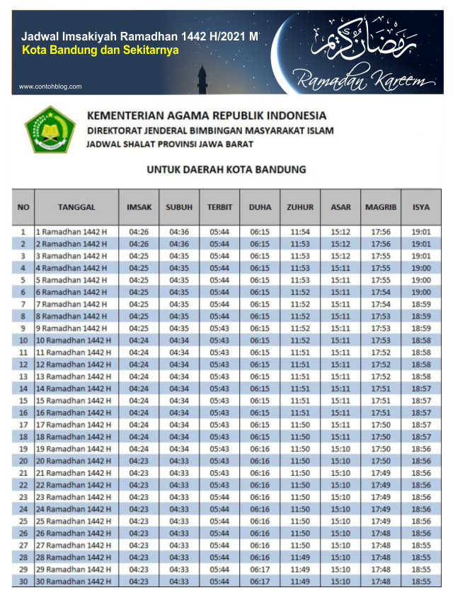 Jadwal Puasa Kota Bandung 2021