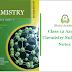 Class 11 Azeem Academy Chemistry Subjective Notes