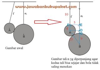 Jadi, panjang minimum tali n adalah 17 satuan www.jawabanbukupaket.com