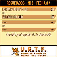[URTF] Resultado Juveniles - Postergado Fecha #4