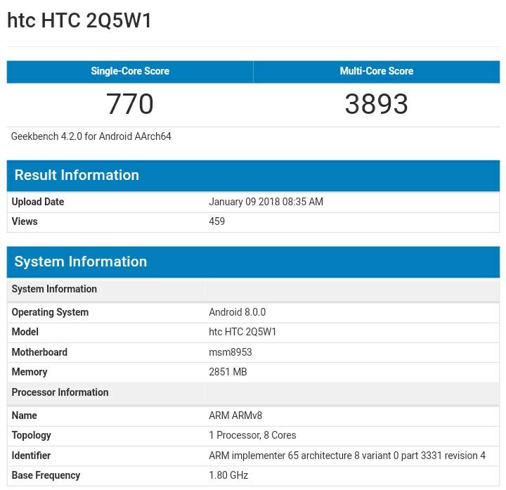 htc 2q5w1 benchmark