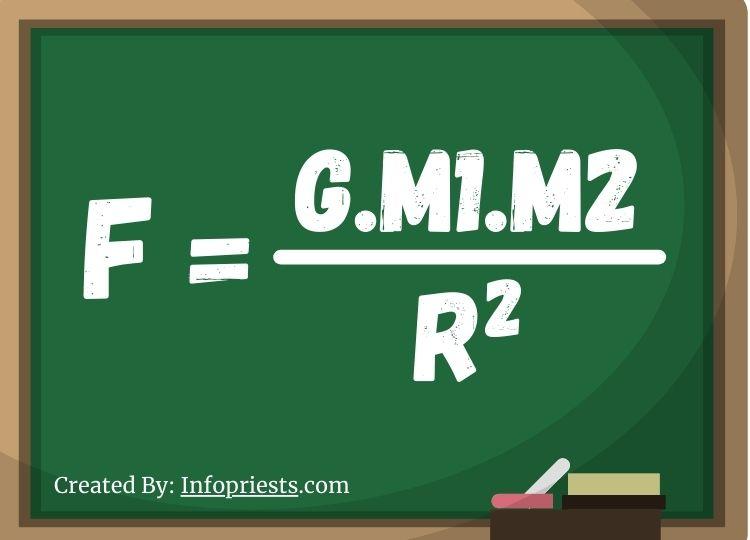 Gravity Formula,Gravity formula images