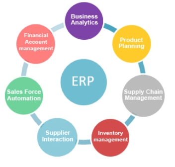 advantages of implementing a performance management problem in a company Challenges in implementing a performance management  an integral part of the management of the company  and implementing training and development.