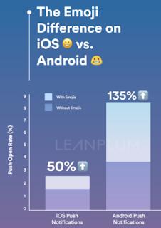 iOS Emoji reactions