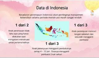 data_kesadaran_MKM_indonesia_rendah
