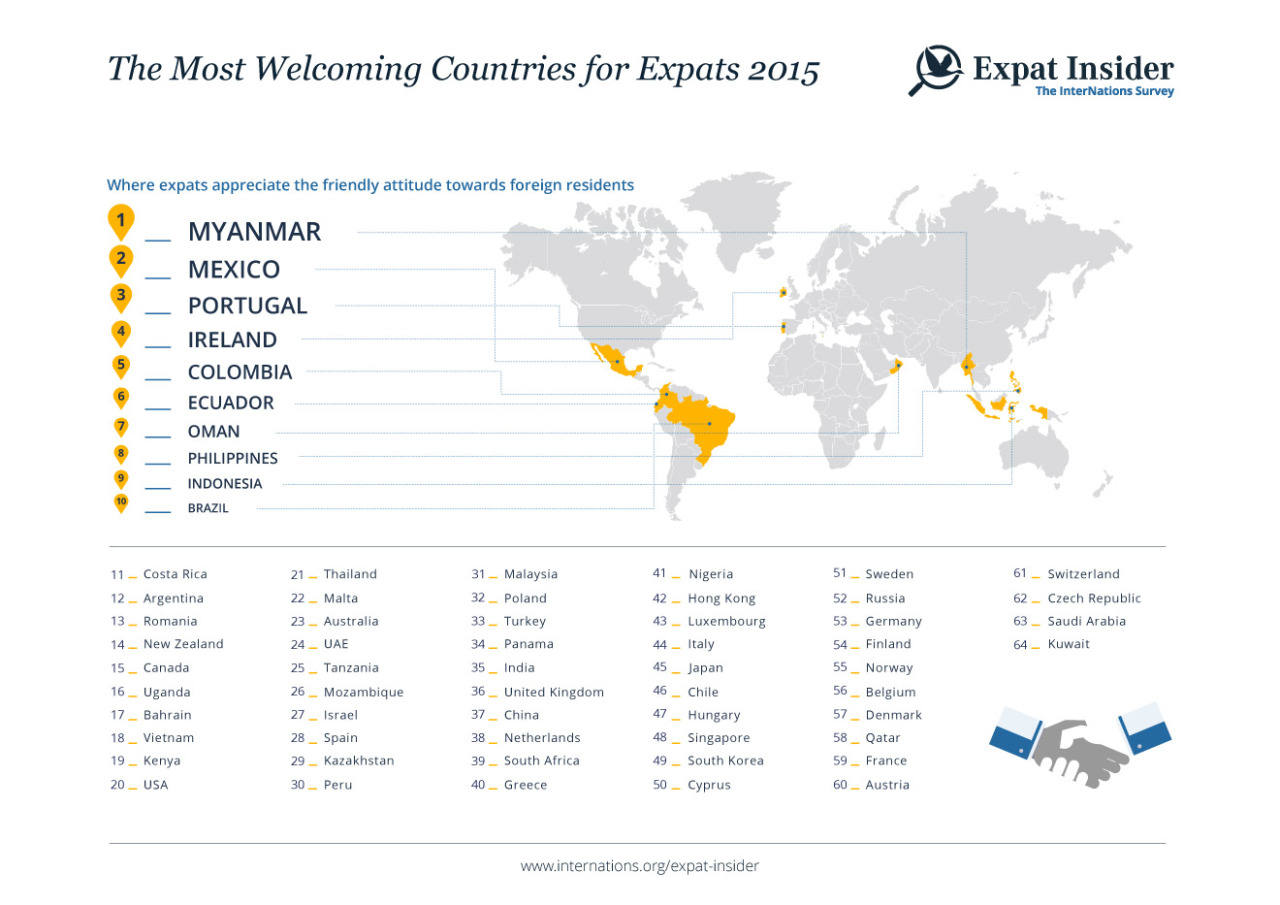 The most welcoming countries for expats
