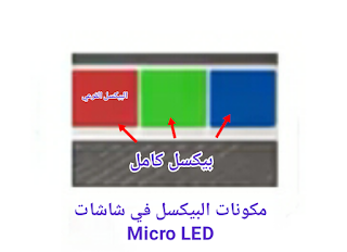 What are micro LED displays, how do they work, and why do they feature premium quality images