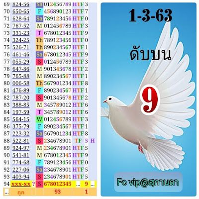 Thai Lottery 3up Pair Formula Numbers Facebook Timeline 01 March 2020