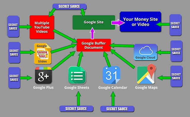 entity Building seo google