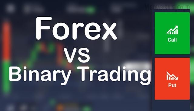 Trading Forex dengan Binary Option