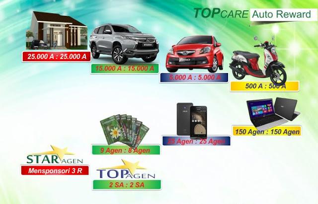 Top Care Auto Reward Bisnis Top Star
