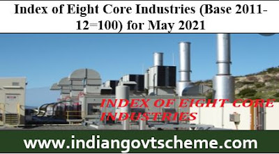 Index of Eight Core Industries may 2o21