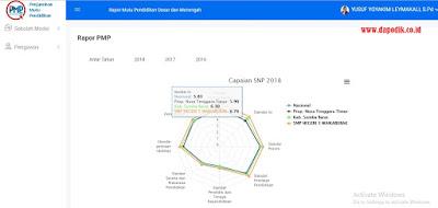 Cara Unduh Dan Print Out Rapor Mutu Sekolah Dari PMP (PMP Online)-Rapor Mutu PMP Tahun 2020
