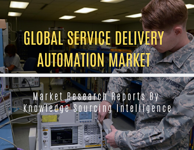 global service delivery automation market analysis