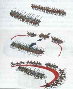 Türklerin Savaş Taktikleri