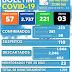 NOVO HORIZONTE-BA: BOLETIM INFORMATIVO SOBRE O CORONAVÍRUS ( 26/04/2021)