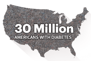 👨‍⚕️ Diabetes Freedom Review - Help You To Good Health