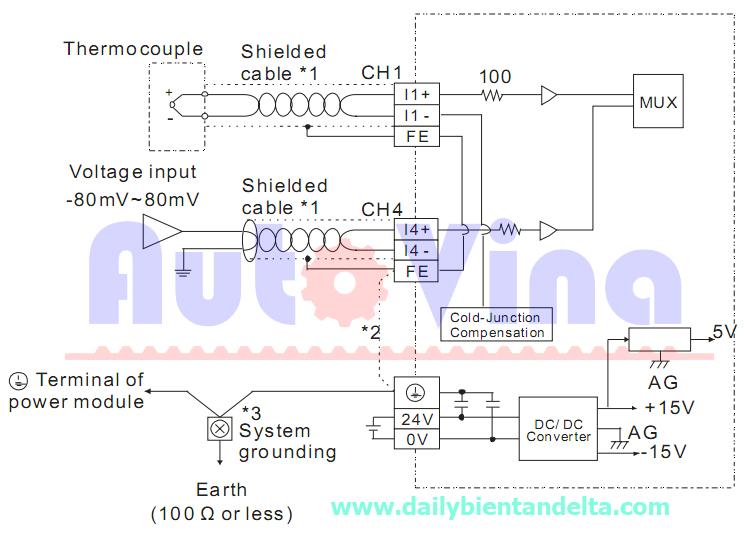 Sơ đồ đấu nối nguồn và tín hiệu can nhiệt cho Module DVP04TC-E2