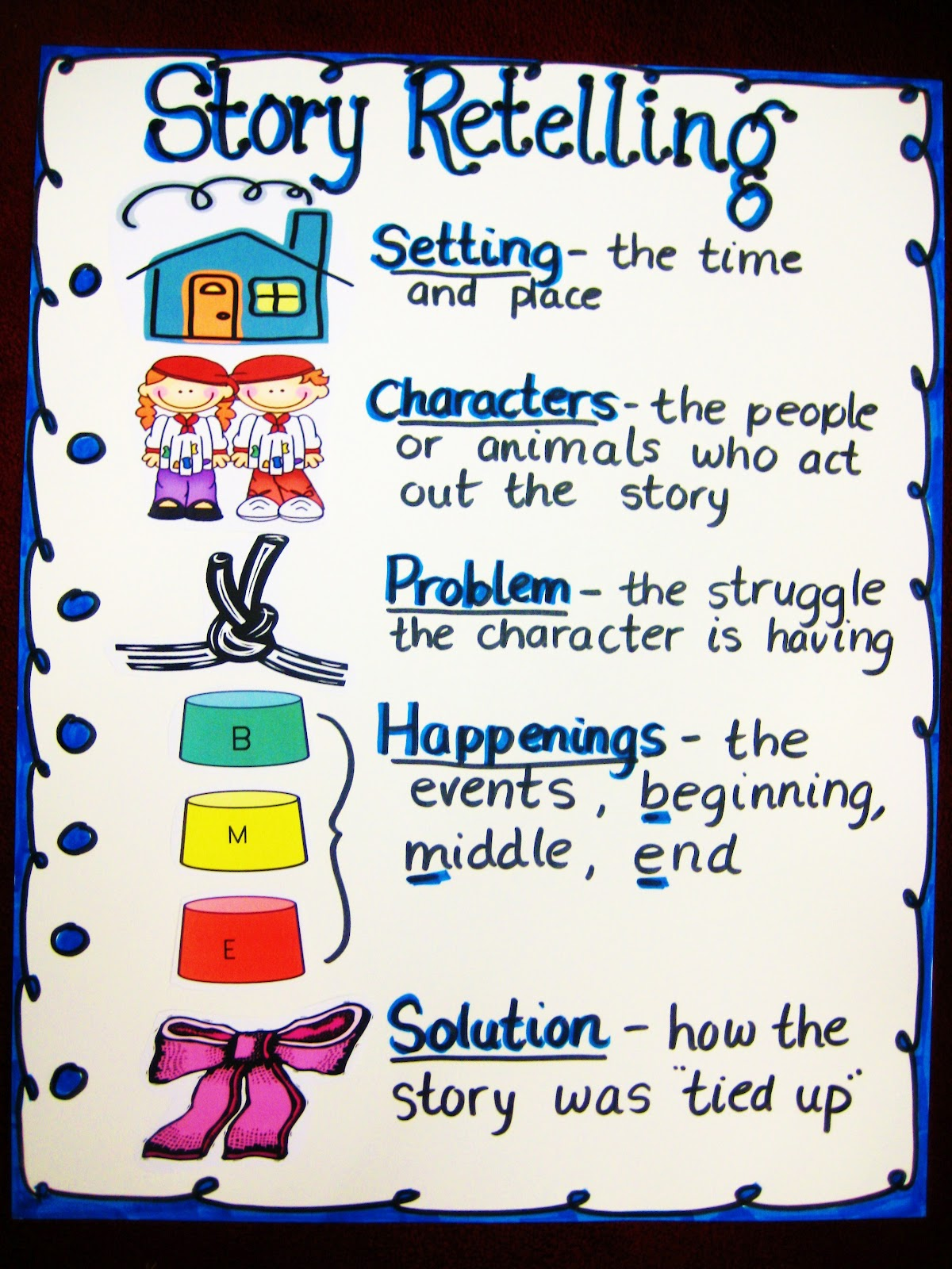 How to writing anchor charts printable