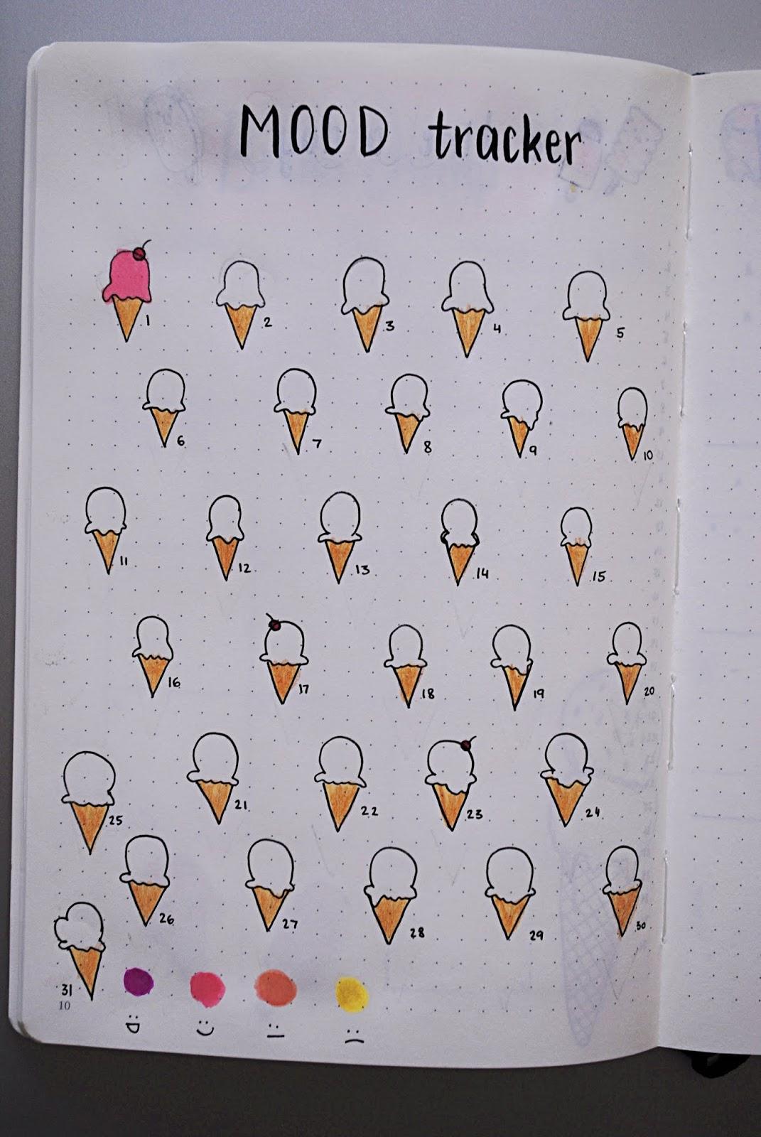 august ice cream mood tracker