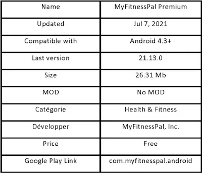 تطبيق MyFitnessPal Premium APK 21.13.0