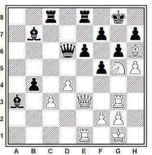 Posición de la partida de ajedrez Iliescu - Cojocaru (Rumanía, 1995)
