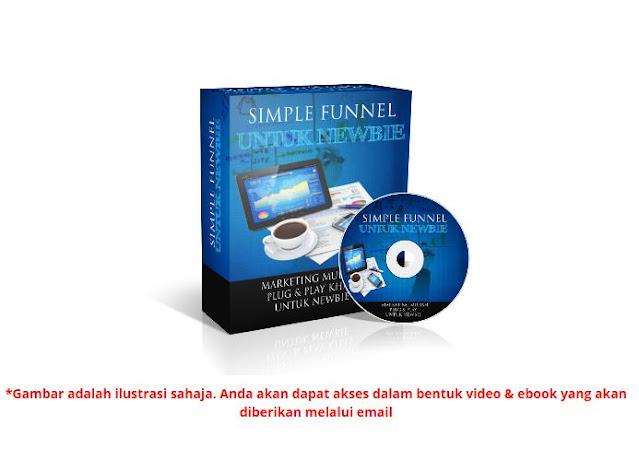 Buat Duit Online Melalui Zyan Marketing Affiliate