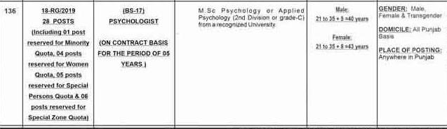 PPSC Jobs 2019 For Psychologist (BS-17) | Online Registration