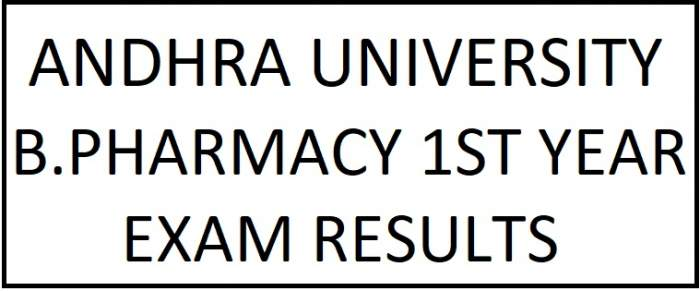 AU B.Pharmacy 1st year Suppli Exam Results