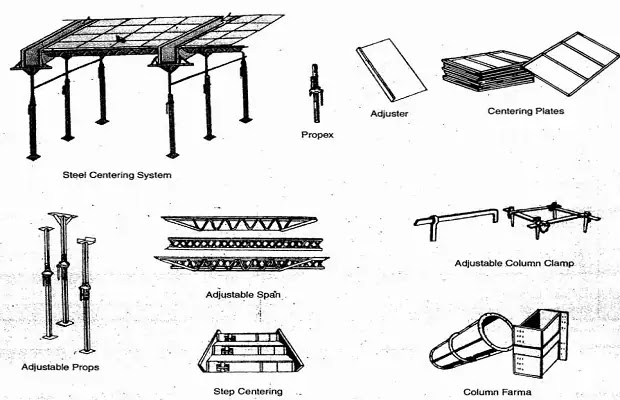 steel-centering-system-and-its-components