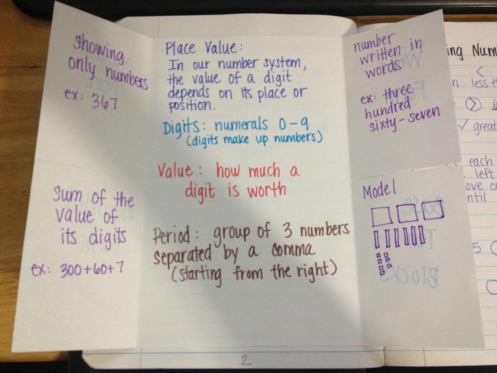 Short Word Form Math Worksheets