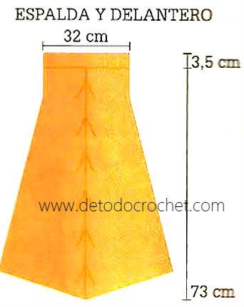 molde de vestido solero crochet