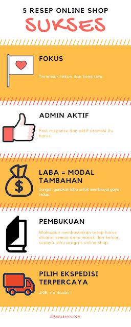 infografis tips sukses online shop