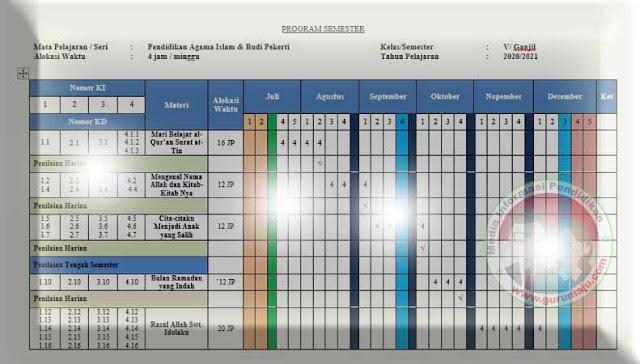 Download Promes PAI Kelas 5 SD K13 Revisi 2021